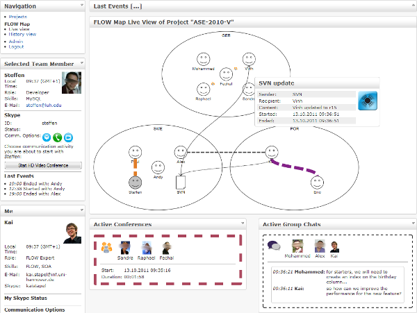 Screenshot of the Web FLOW Map